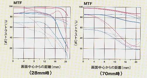 line放大电路原理图